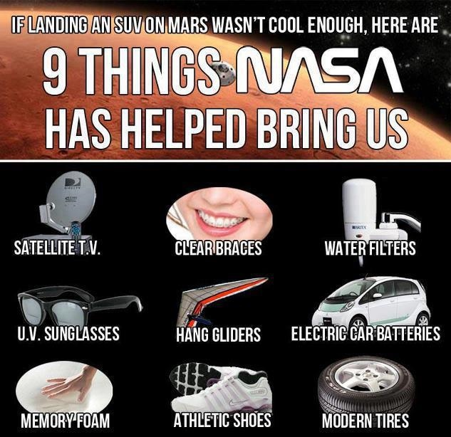 Some inventions by NASA