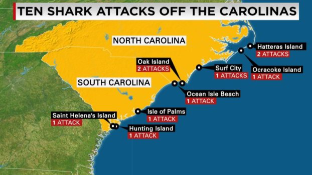 A map detailing 10 shark attacks off the coast of the Carolina's   Courtesy of CNN